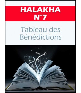 Halakha 7 Tableau des benedictions